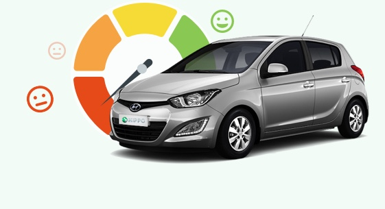 Find out how car finance works