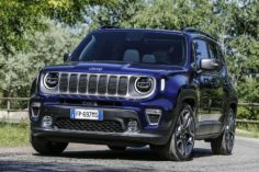 Jeep Renegade 1.6 Multijet Longitude